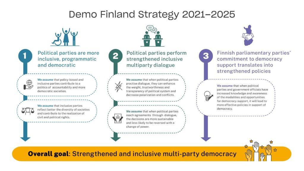 Infografiikkaa strategian tavoitteista